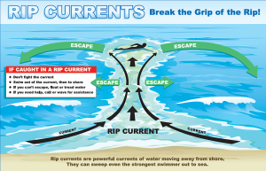 When in doubt, don't go out. If trapped, don't fight the current... flip, float, and follow the path of least resistance - and yell for help. Don't try to save someone without first finding a flotation device.